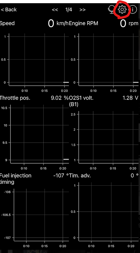 透過OBD畫出變速曲線圖9984