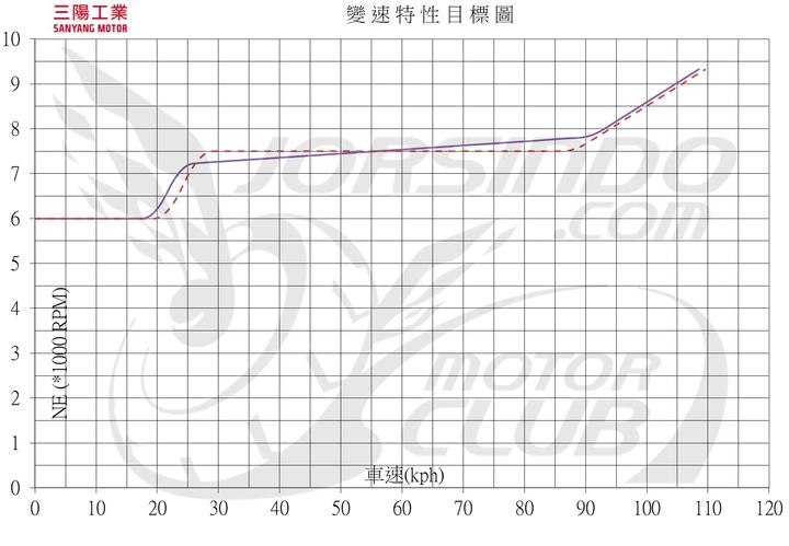 FNX改裝FZT(JET SR)普利盤-調整心得分享6492