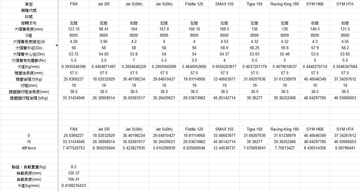 簡易大彈簧K值量測驗證6200