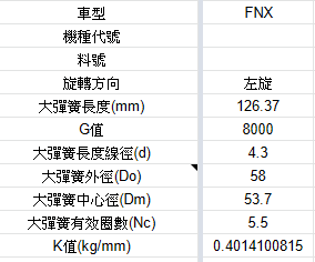 簡易大彈簧K值量測驗證7982