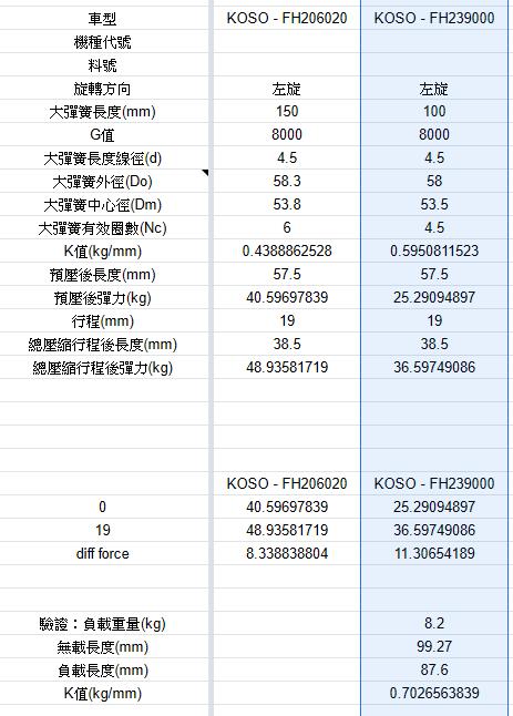 簡易大彈簧K值量測驗證8882