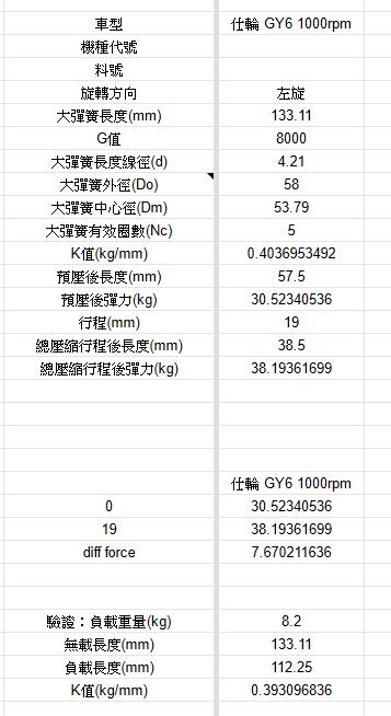 簡易大彈簧K值量測驗證5631