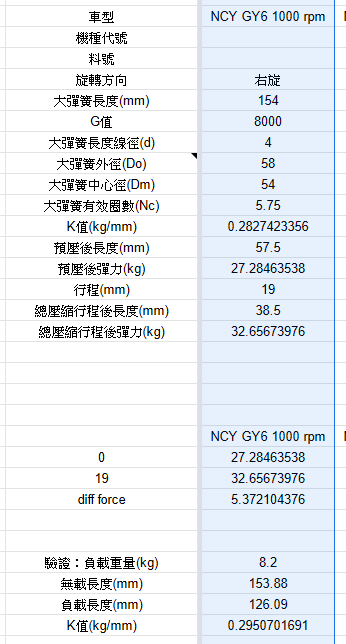 簡易大彈簧K值量測驗證7398