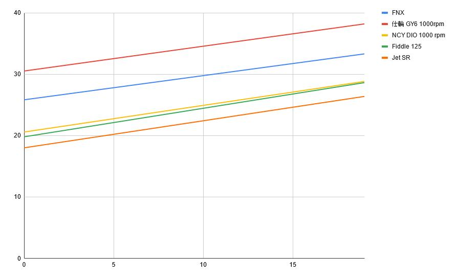 簡易大彈簧K值量測驗證1840