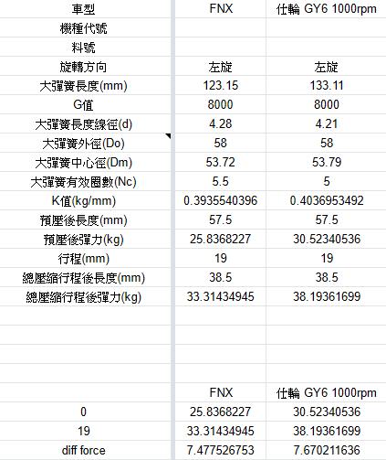 簡易大彈簧K值量測驗證7448