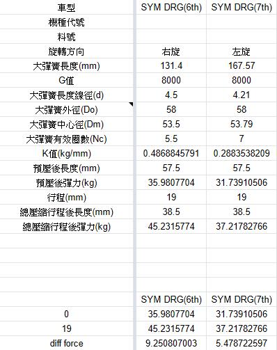 簡易大彈簧K值量測驗證9865