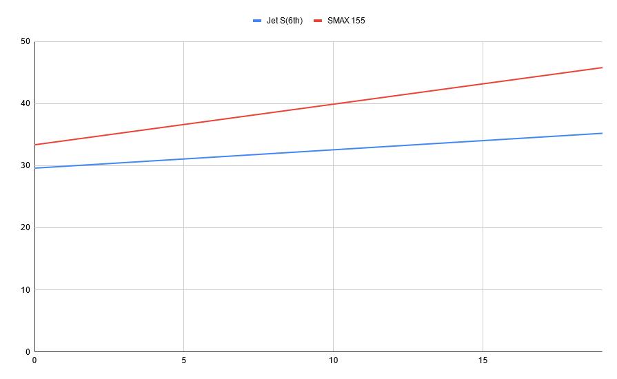 FNX改裝FZT(JET SR)普利盤-調整心得分享6135